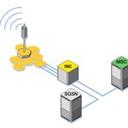 3G Tutorials: Introduction to 3G