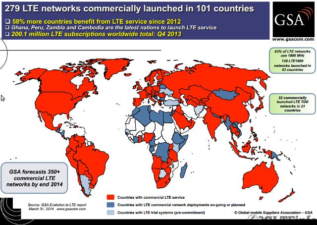 LTE-deployment-Worldwide-2014