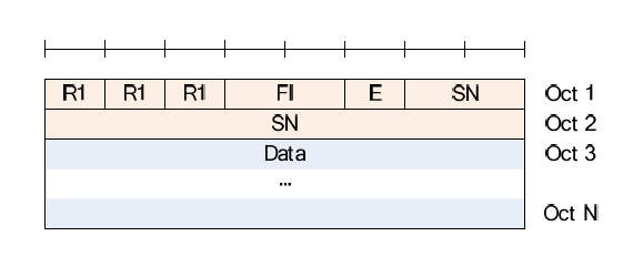 UMD-PDU-10-bit-SN