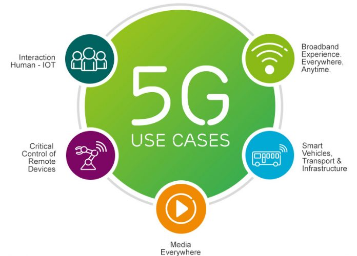 6 Interesting Use Cases of 5G Technology